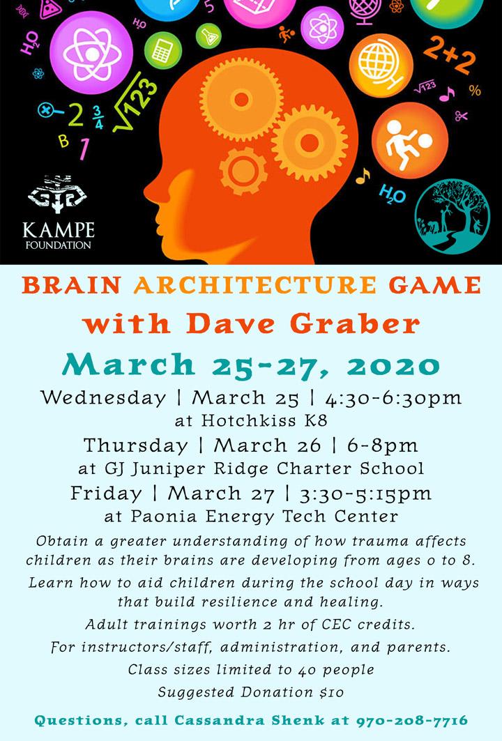 Brain Architecture Game poster