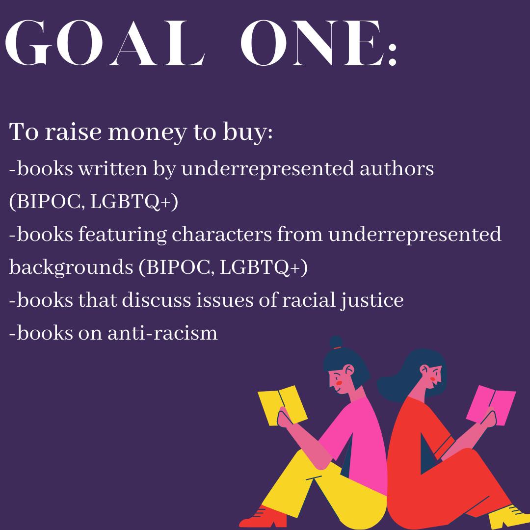 Book Fundraiser Goal One